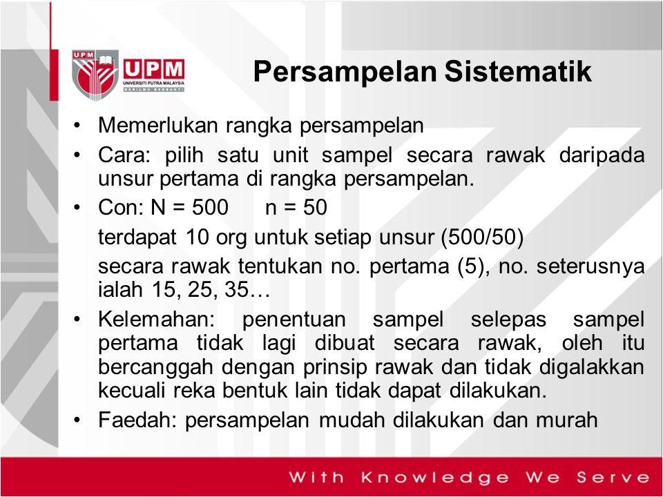 Persampelan Sistematik Memerlukan rangka persampelan Cara: pilih satu unit sampel secara rawak daripada unsur pertama di rangka persampelan. Con: N =