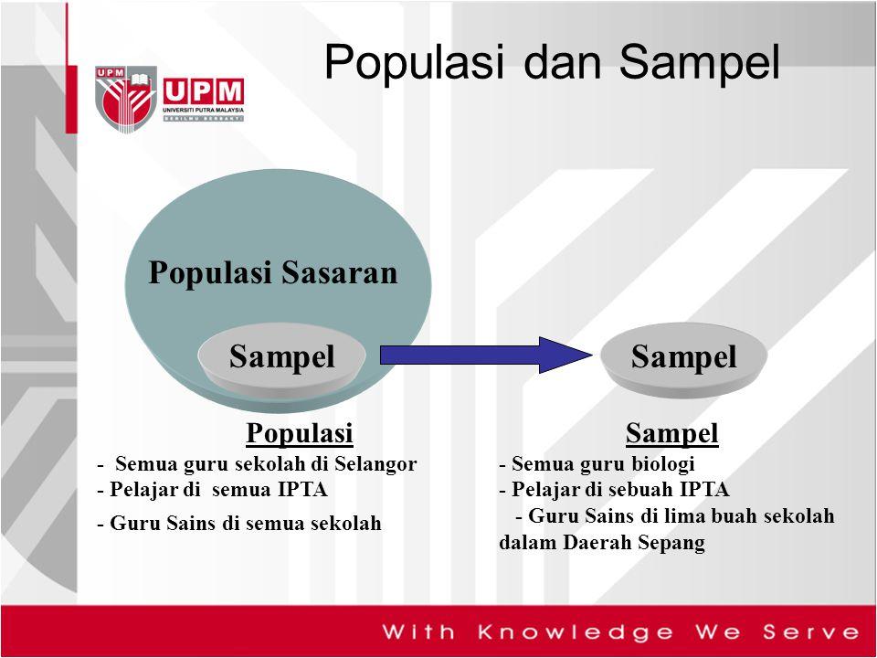 Populasi dan Sampel Sampel Populasi Sasaran Sampel Populasi - Semua guru sekolah di Selangor - Pelajar di semua IPTA - Guru Sains di semua sekolah Sam