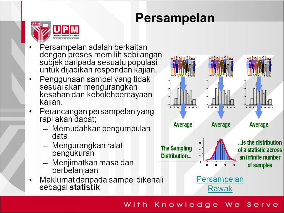 Persampelan Persampelan adalah berkaitan dengan proses memilih sebilangan subjek daripada sesuatu populasi untuk dijadikan responden kajian. Penggunaa