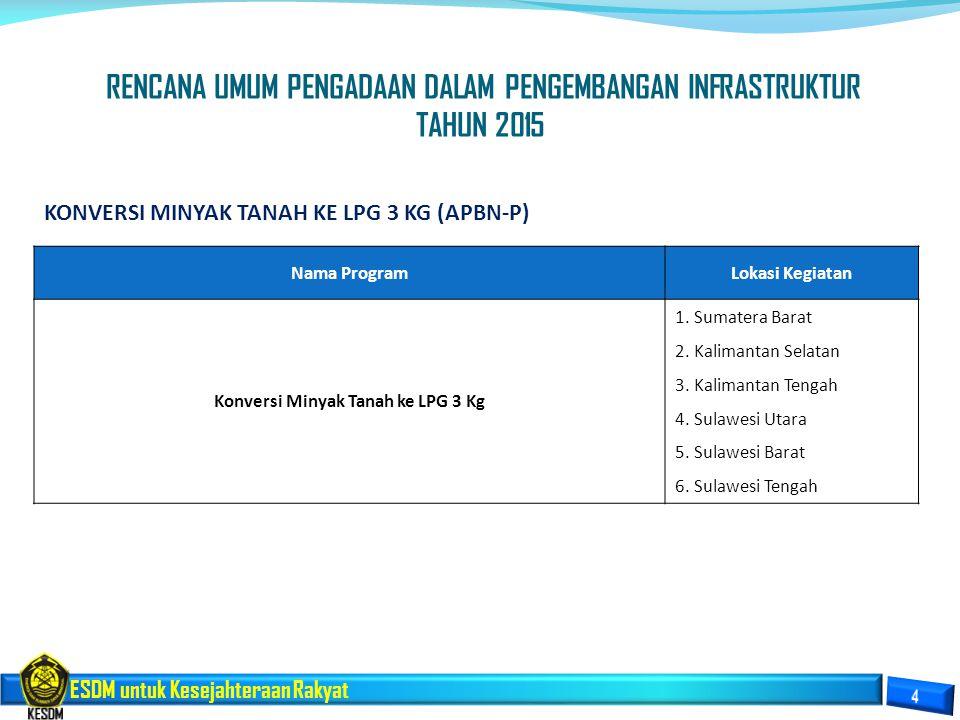 KONVERSI MINYAK TANAH KE LPG 3 KG (APBN-P) Nama ProgramLokasi Kegiatan Konversi Minyak Tanah ke LPG 3 Kg 1.Sumatera Barat 2.Kalimantan Selatan 3.Kalimantan Tengah 4.Sulawesi Utara 5.Sulawesi Barat 6.Sulawesi Tengah RENCANA UMUM PENGADAAN DALAM PENGEMBANGAN INFRASTRUKTUR TAHUN 2015