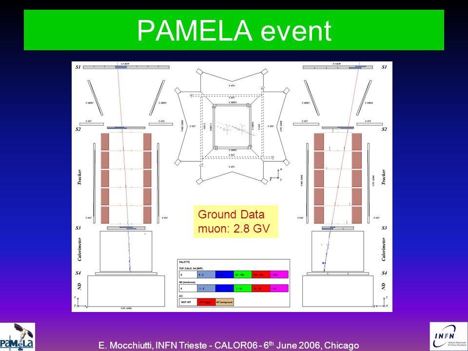 E. Mocchiutti, INFN Trieste - CALOR06 - 6 th June 2006, Chicago PAMELA event Ground Data muon: 2.8 GV