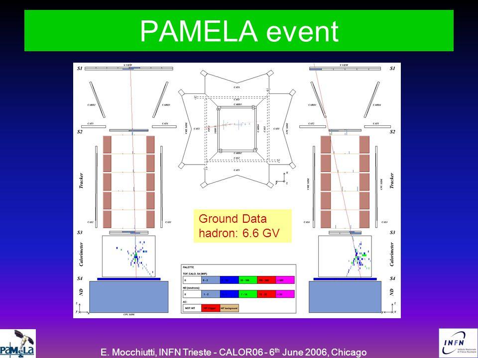E. Mocchiutti, INFN Trieste - CALOR06 - 6 th June 2006, Chicago PAMELA event Ground Data hadron: 6.6 GV