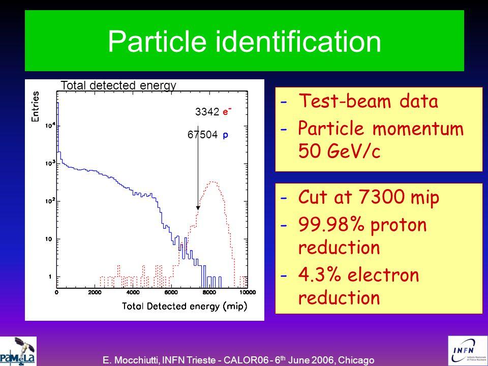 E. Mocchiutti, INFN Trieste - CALOR06 - 6 th June 2006, Chicago Particle identification -Test-beam data -Particle momentum 50 GeV/c -Cut at 7300 mip -