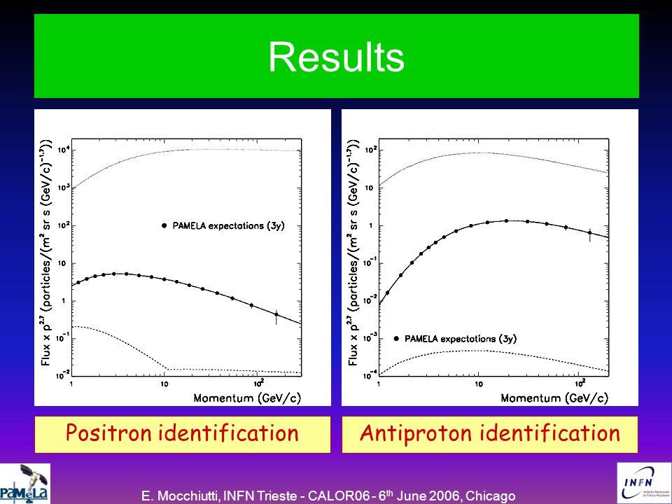 E. Mocchiutti, INFN Trieste - CALOR06 - 6 th June 2006, Chicago Results Positron identification Antiproton identification
