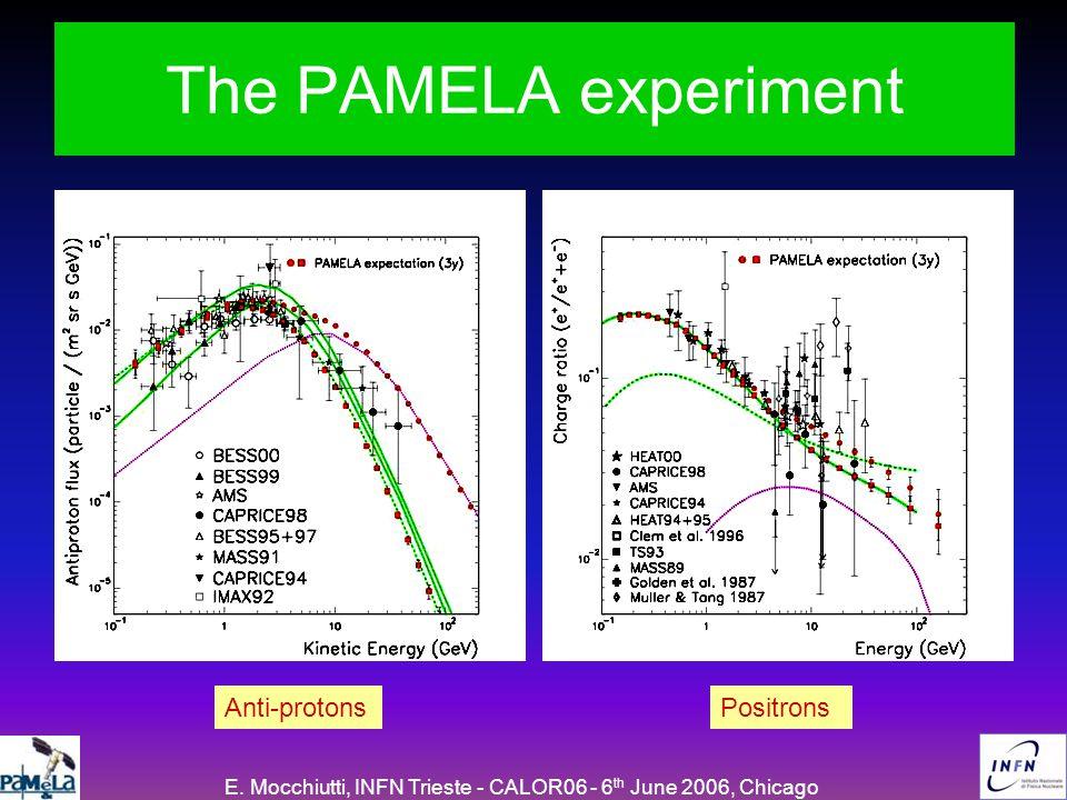 E. Mocchiutti, INFN Trieste - CALOR06 - 6 th June 2006, Chicago The PAMELA experiment Anti-protonsPositrons