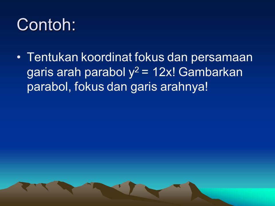 Contoh: Tentukan koordinat fokus dan persamaan garis arah parabol y 2 = 12x! Gambarkan parabol, fokus dan garis arahnya!