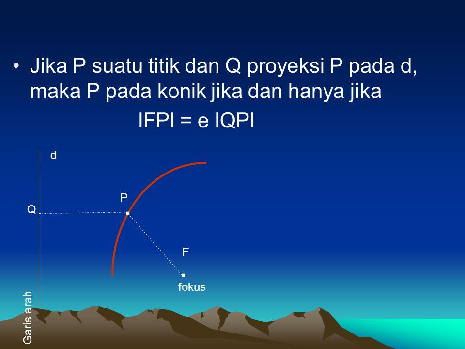 Jika P suatu titik dan Q proyeksi P pada d, maka P pada konik jika dan hanya jika lFPl = e lQPl Q d Garis arah P fokus F..