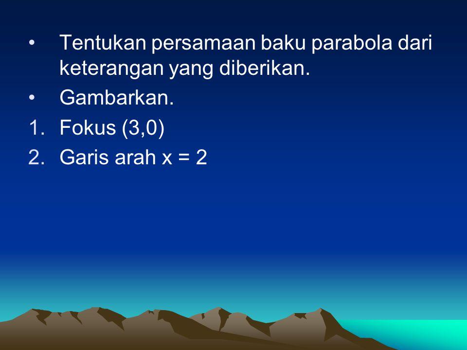 Tentukan persamaan baku parabola dari keterangan yang diberikan.