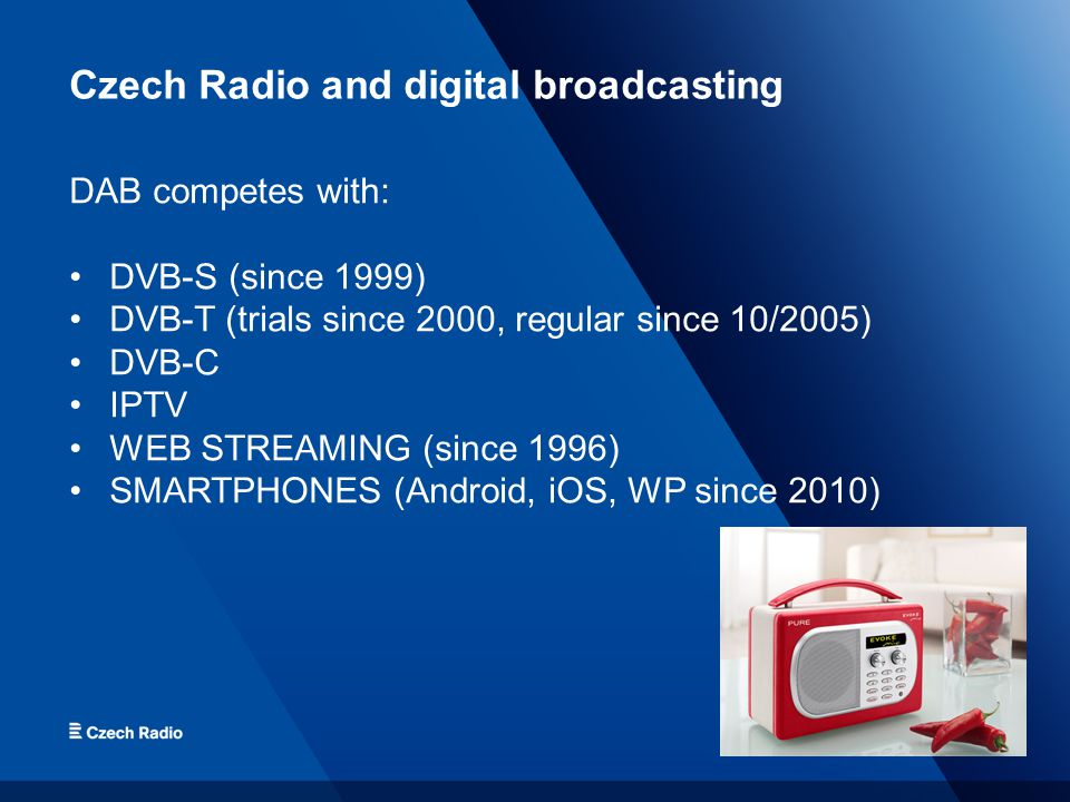 Czech Radio and digital broadcasting DAB competes with: DVB-S (since 1999) DVB-T (trials since 2000, regular since 10/2005) DVB-C IPTV WEB STREAMING (since 1996) SMARTPHONES (Android, iOS, WP since 2010)