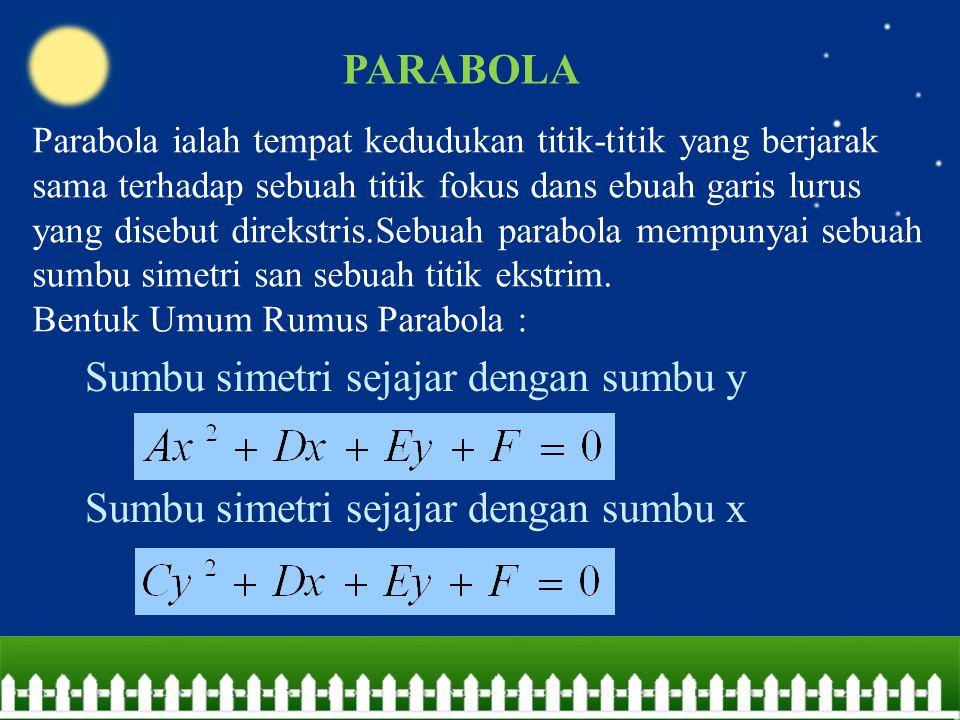 Parabola ialah tempat kedudukan titik-titik yang berjarak sama terhadap sebuah titik fokus dans ebuah garis lurus yang disebut direkstris.Sebuah parab
