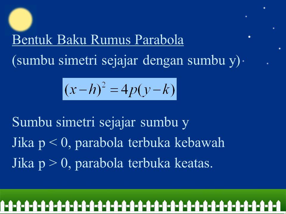 Bentuk Baku Rumus Parabola (sumbu simetri sejajar dengan sumbu y) Sumbu simetri sejajar sumbu y Jika p < 0, parabola terbuka kebawah Jika p > 0, parab