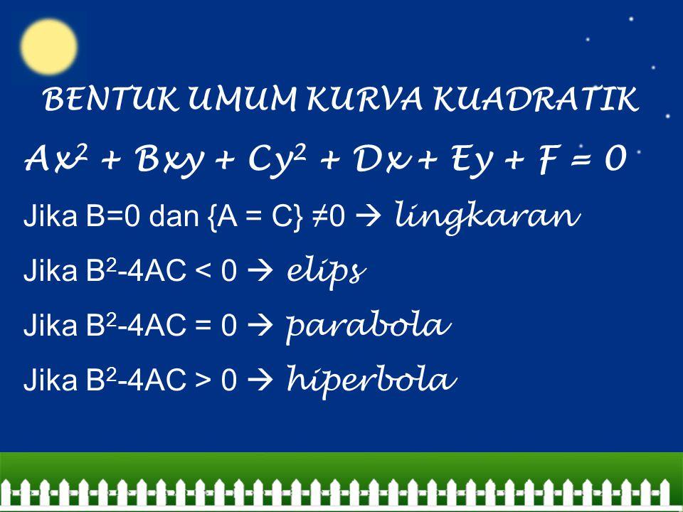 BENTUK UMUM KURVA KUADRATIK Ax 2 + Bxy + Cy 2 + Dx + Ey + F = 0 Jika B=0 dan {A = C} ≠0  lingkaran Jika B 2 -4AC < 0  elips Jika B 2 -4AC = 0  para