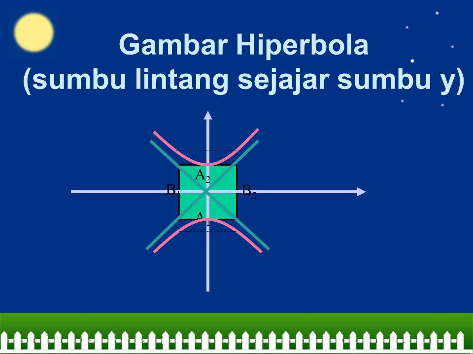 Gambar Hiperbola (sumbu lintang sejajar sumbu y) A2A2 A1A1 B1B1 B2B2