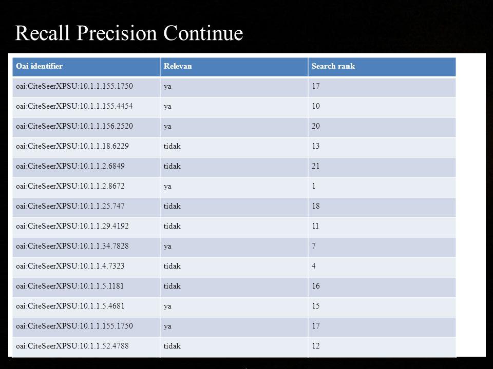 Recall Precision Continue Oai identifierRelevanSearch rank oai:CiteSeerXPSU:10.1.1.155.1750ya17 oai:CiteSeerXPSU:10.1.1.155.4454ya10 oai:CiteSeerXPSU:10.1.1.156.2520ya20 oai:CiteSeerXPSU:10.1.1.18.6229tidak13 oai:CiteSeerXPSU:10.1.1.2.6849tidak21 oai:CiteSeerXPSU:10.1.1.2.8672ya1 oai:CiteSeerXPSU:10.1.1.25.747tidak18 oai:CiteSeerXPSU:10.1.1.29.4192tidak11 oai:CiteSeerXPSU:10.1.1.34.7828ya7 oai:CiteSeerXPSU:10.1.1.4.7323tidak4 oai:CiteSeerXPSU:10.1.1.5.1181tidak16 oai:CiteSeerXPSU:10.1.1.5.4681ya15 oai:CiteSeerXPSU:10.1.1.155.1750ya17 oai:CiteSeerXPSU:10.1.1.52.4788tidak12