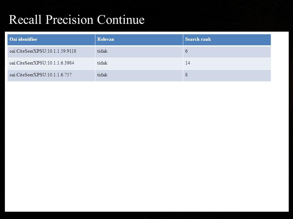 Recall Precision Continue Oai identifierRelevanSearch rank oai:CiteSeerXPSU:10.1.1.59.9118tidak6 oai:CiteSeerXPSU:10.1.1.6.3984tidak14 oai:CiteSeerXPSU:10.1.1.6.757tidak8