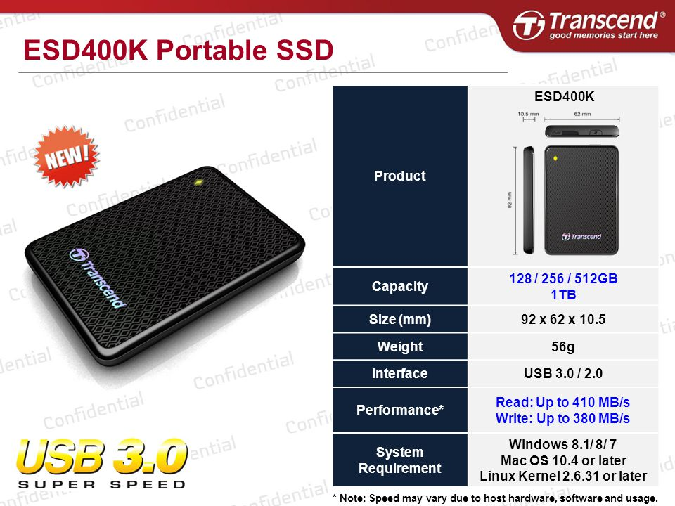 Packaging Package contents: ESD400 Travel Pouch USB 3.0 CableQuick Start Guide Warranty Card