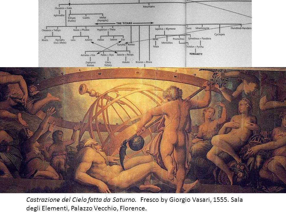 Castrazione del Cielo fatta da Saturno.Fresco by Giorgio Vasari, 1555.