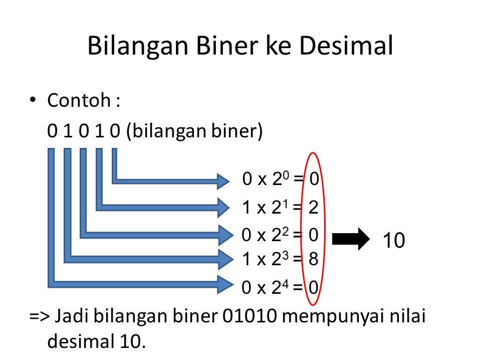 Bilangan Biner ke Desimal Contoh : 0 1 0 1 0 (bilangan biner) => Jadi bilangan biner 01010 mempunyai nilai desimal 10.