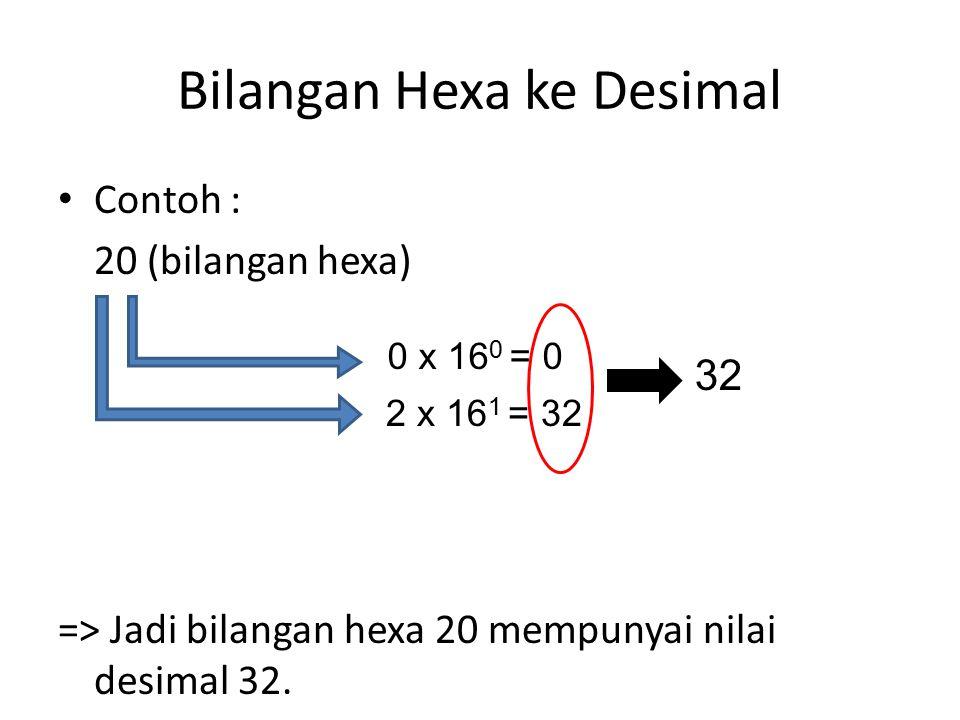 Bilangan Hexa ke Desimal Contoh : 20 (bilangan hexa) => Jadi bilangan hexa 20 mempunyai nilai desimal 32.