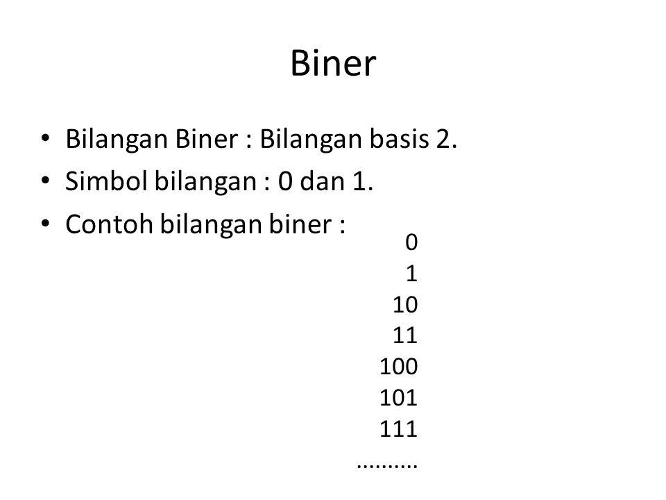 Biner Bilangan Biner : Bilangan basis 2. Simbol bilangan : 0 dan 1.