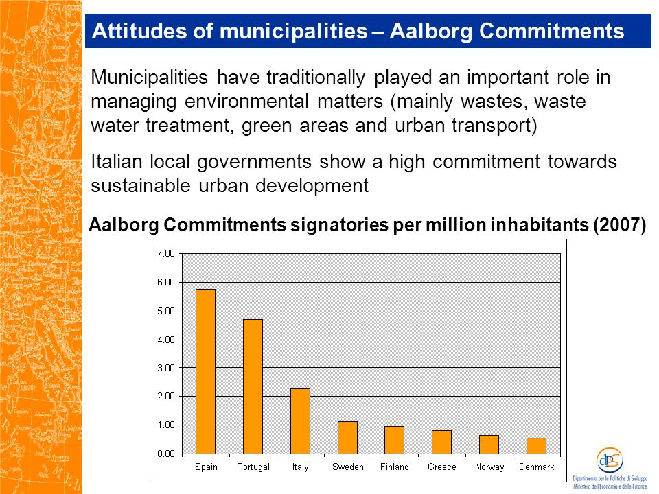 Attitudes of municipalities – Aalborg Commitments Municipalities have traditionally played an important role in managing environmental matters (mainly wastes, waste water treatment, green areas and urban transport) Italian local governments show a high commitment towards sustainable urban development Aalborg Commitments signatories per million inhabitants (2007)