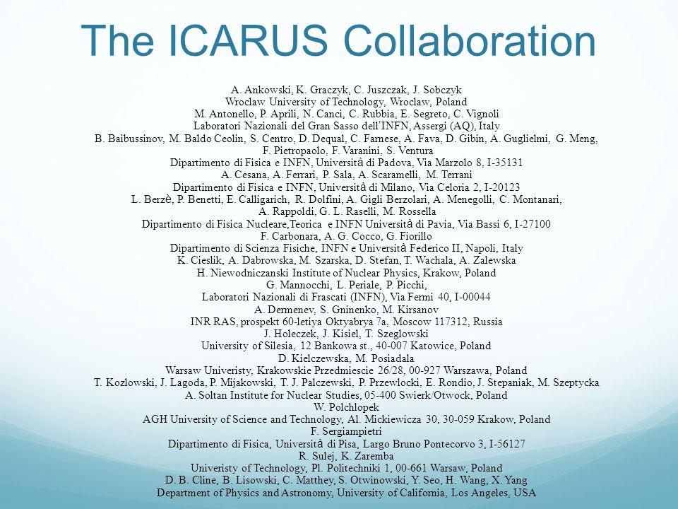 The ICARUS Collaboration A. Ankowski, K. Graczyk, C.