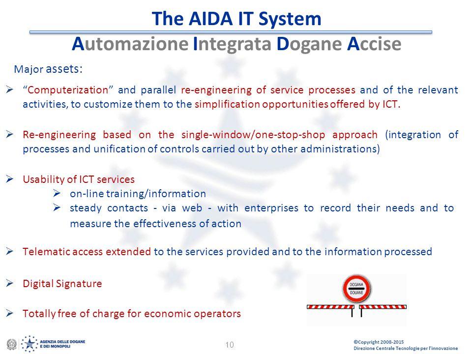 "© Copyright 2008-2014 Direzione Centrale Tecnologie per l'Innovazione 10 Major assets:  ""Computerization"" and parallel re-engineering of service proc"