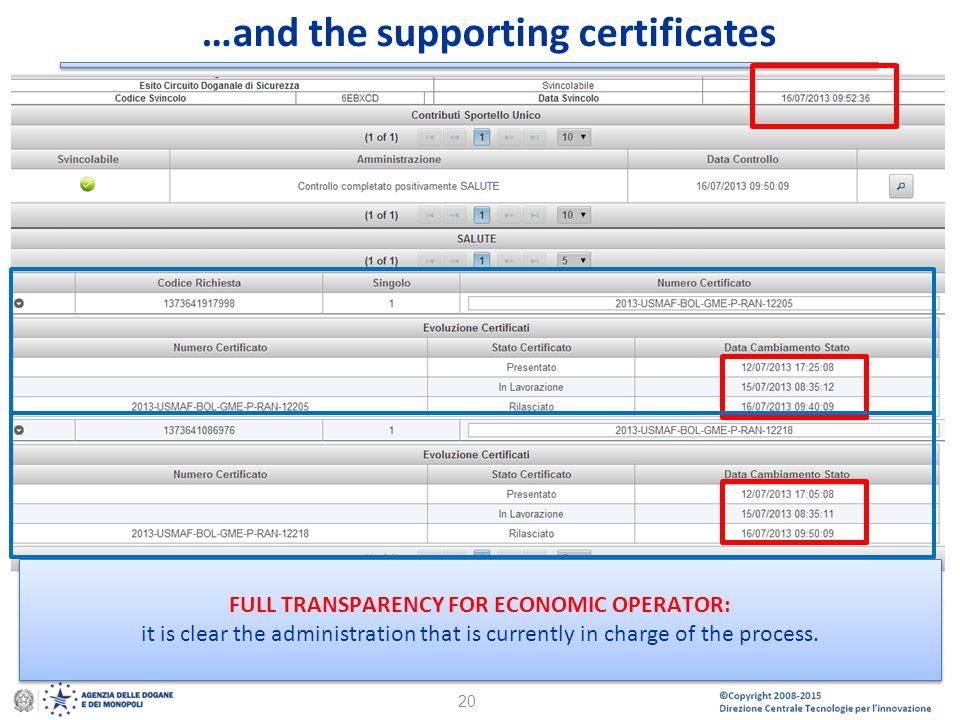 © Copyright 2008-2014 Direzione Centrale Tecnologie per l'Innovazione 20 …and the supporting certificates FULL TRANSPARENCY FOR ECONOMIC OPERATOR: it