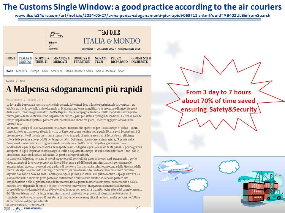 © Copyright 2008-2014 Direzione Centrale Tecnologie per l'Innovazione 21 The Customs Single Window: a good practice according to the air couriers 1 1