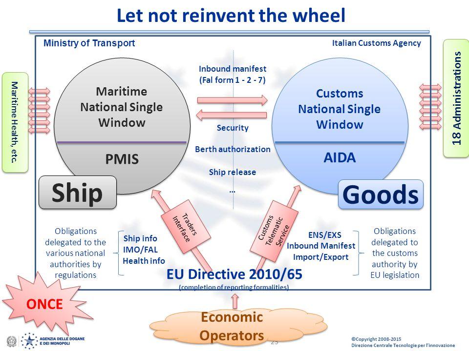 © Copyright 2008-2014 Direzione Centrale Tecnologie per l'Innovazione 23 Let not reinvent the wheel Maritime National Single Window PMIS Maritime Nati