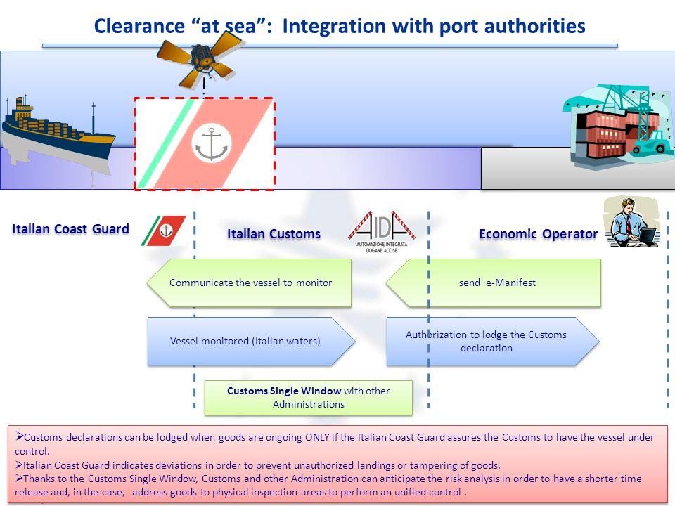 """© Copyright 2008-2014 Direzione Centrale Tecnologie per l'Innovazione 24 Clearance """"at sea"""": Integration with port authorities Italian Coast Guard Ita"""