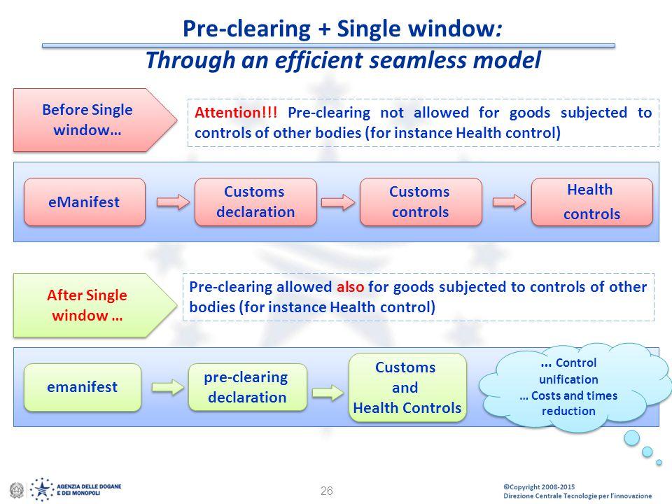 © Copyright 2008-2014 Direzione Centrale Tecnologie per l'Innovazione 26 Pre-clearing + Single window: Through an efficient seamless model eManifest C