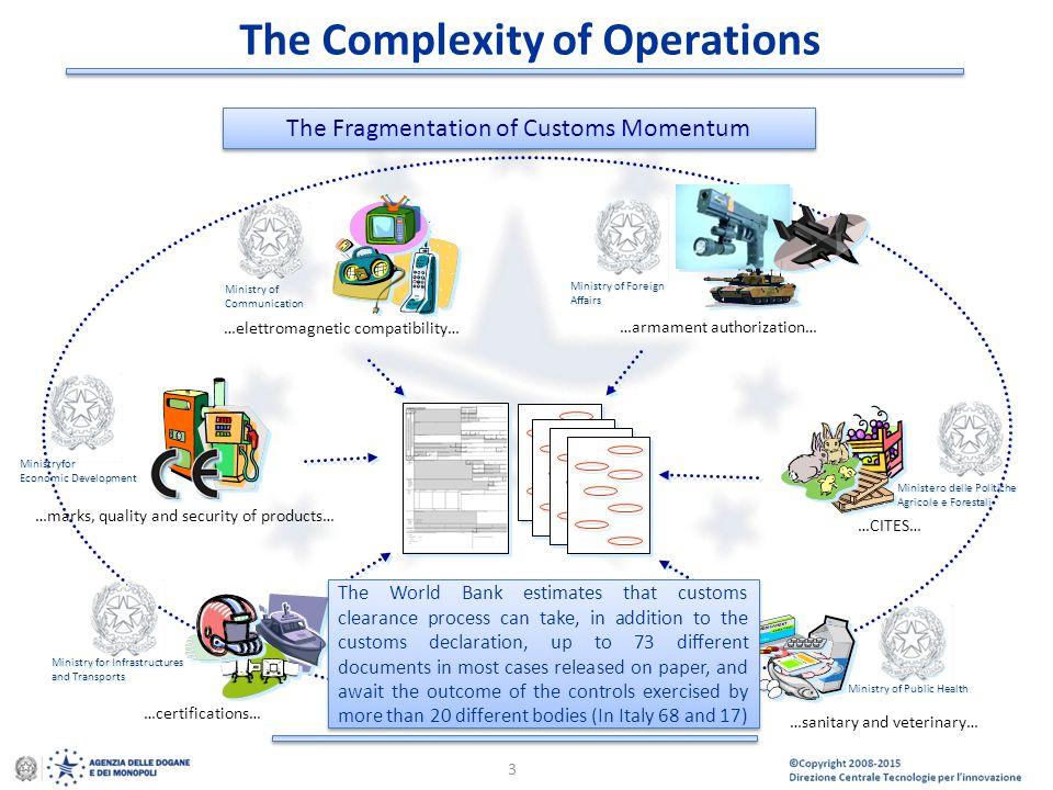 © Copyright 2008-2014 Direzione Centrale Tecnologie per l'Innovazione The Complexity of Operations 3 Ministero delle Politiche Agricole e Forestali Mi