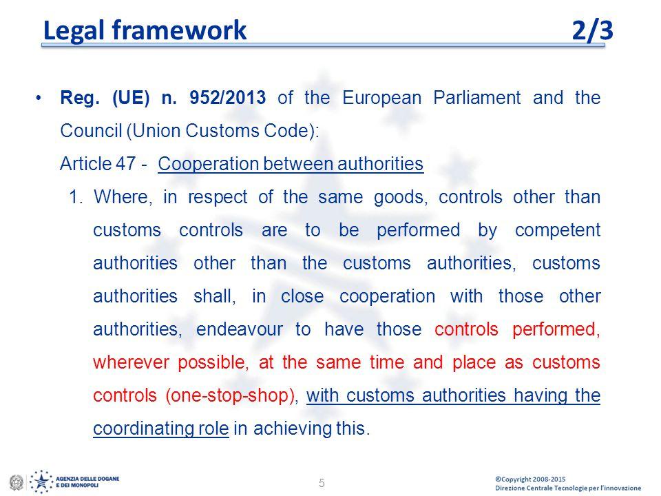 © Copyright 2008-2014 Direzione Centrale Tecnologie per l'Innovazione Legal framework2/3 5 Reg. (UE) n. 952/2013 of the European Parliament and the Co