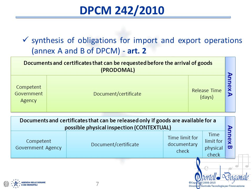© Copyright 2008-2014 Direzione Centrale Tecnologie per l'Innovazione DPCM 242/2010 the request and the control of certification/authorization is done electronically to the customs agency (single window) - art.