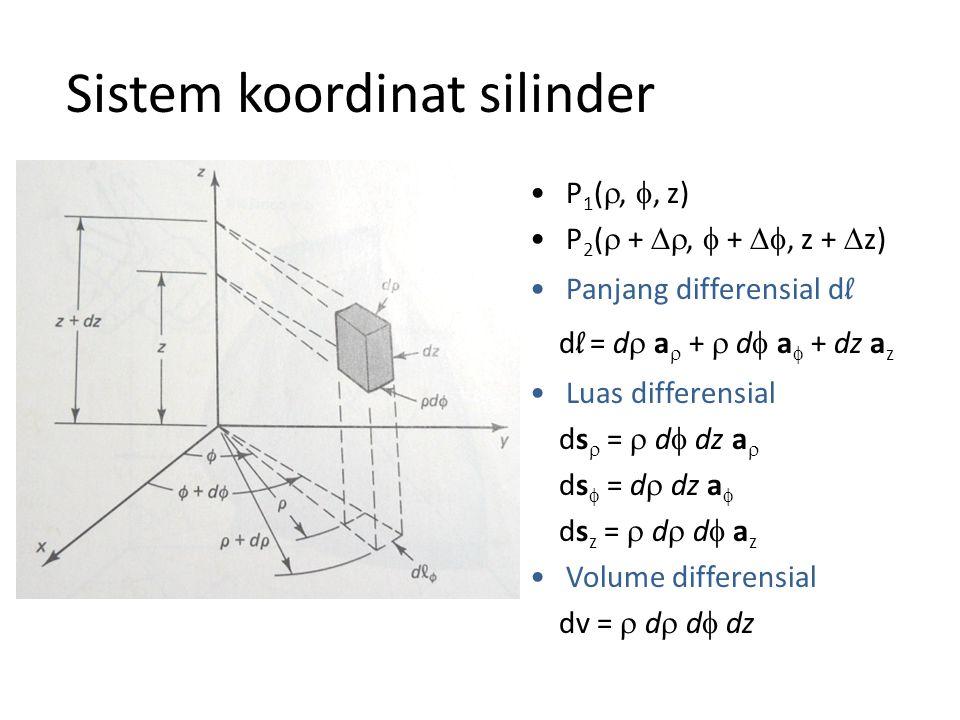 Sistem koordinat silinder P 1 ( , , z) P 2 (  + ,  + , z +  z) Panjang differensial d l d l = d  a  +  d  a  + dz a z Luas differensial ds  =  d  dz a  ds  = d  dz a  ds z =  d  d  a z Volume differensial dv =  d  d  dz
