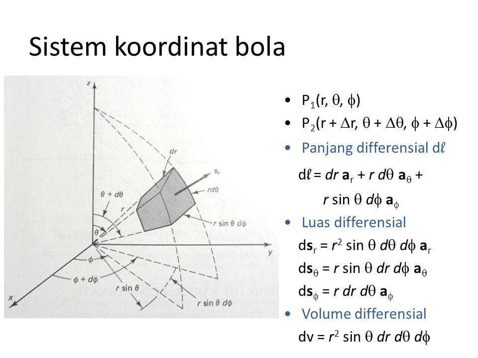 Sistem koordinat bola P 1 (r, ,  ) P 2 (r +  r,  + ,  +  ) Panjang differensial d l d l = dr a r + r d  a  + r sin  d  a  Luas differensial ds r = r 2 sin  d  d  a r ds  = r sin  dr d  a  ds  = r dr d  a  Volume differensial dv = r 2 sin  dr d  d 