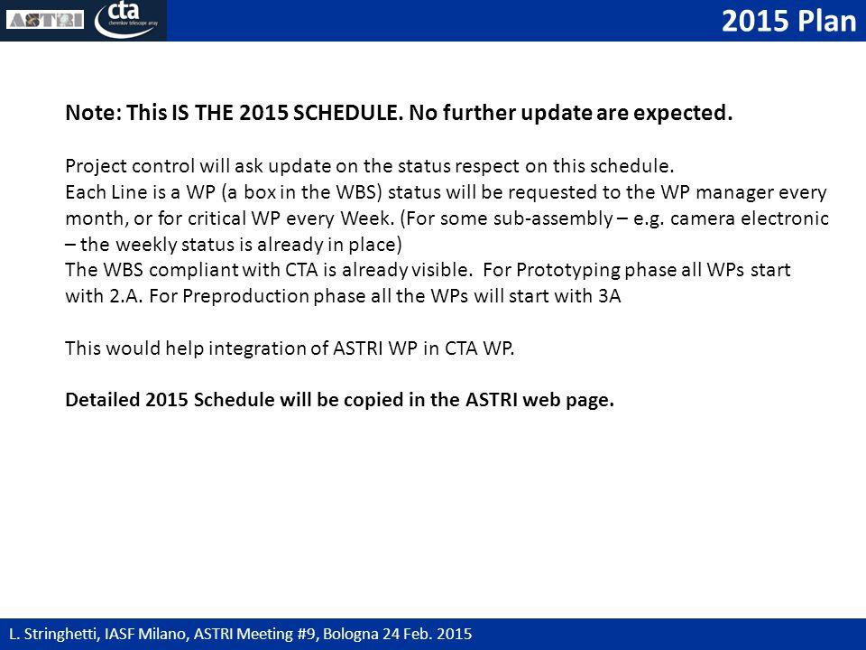 2015 Plan 11 L. Stringhetti, IASF Milano, ASTRI Meeting #9, Bologna 24 Feb.
