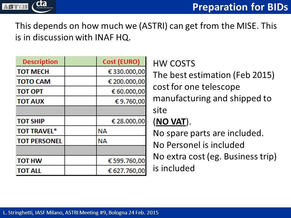 Preparation for BIDs 15 L. Stringhetti, IASF Milano, ASTRI Meeting #9, Bologna 24 Feb.