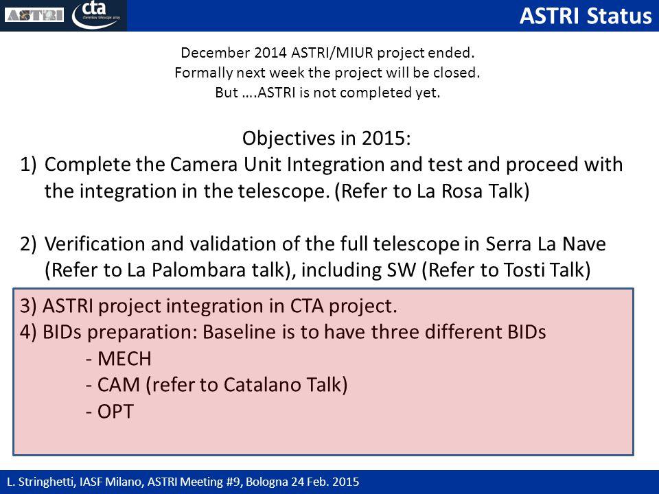 ASTRI integration in CTA 4 L.Stringhetti, IASF Milano, ASTRI Meeting #9, Bologna 24 Feb.