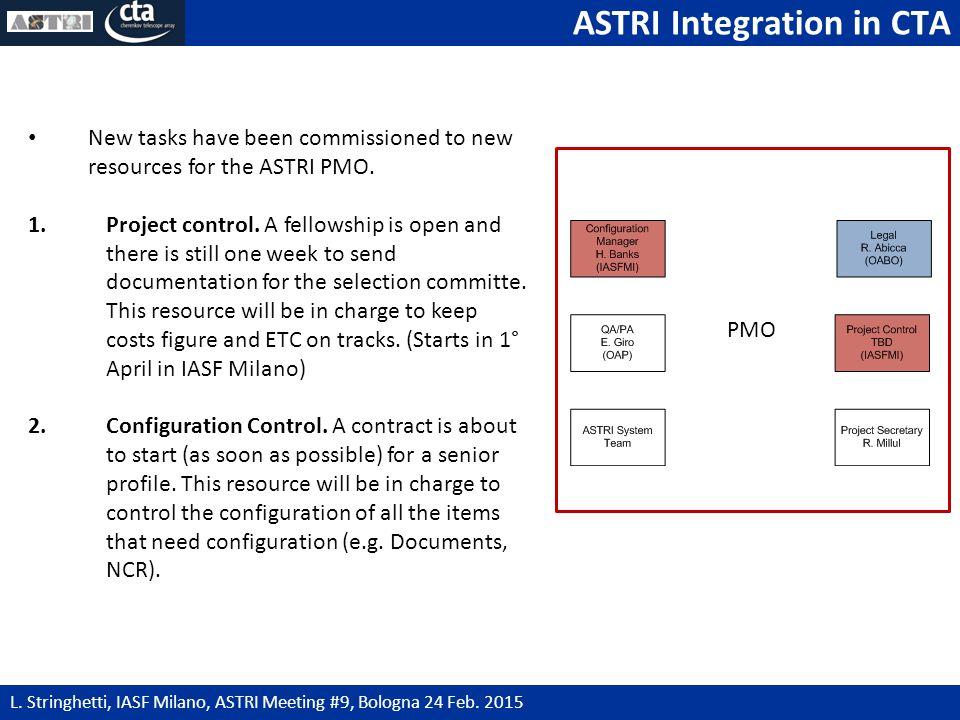ASTRI Integration in CTA 7 L. Stringhetti, IASF Milano, ASTRI Meeting #9, Bologna 24 Feb.