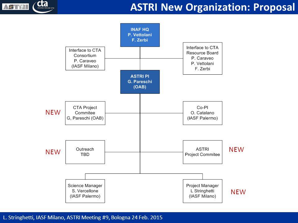 ASTRI New Organization: Proposal 8 L. Stringhetti, IASF Milano, ASTRI Meeting #9, Bologna 24 Feb.