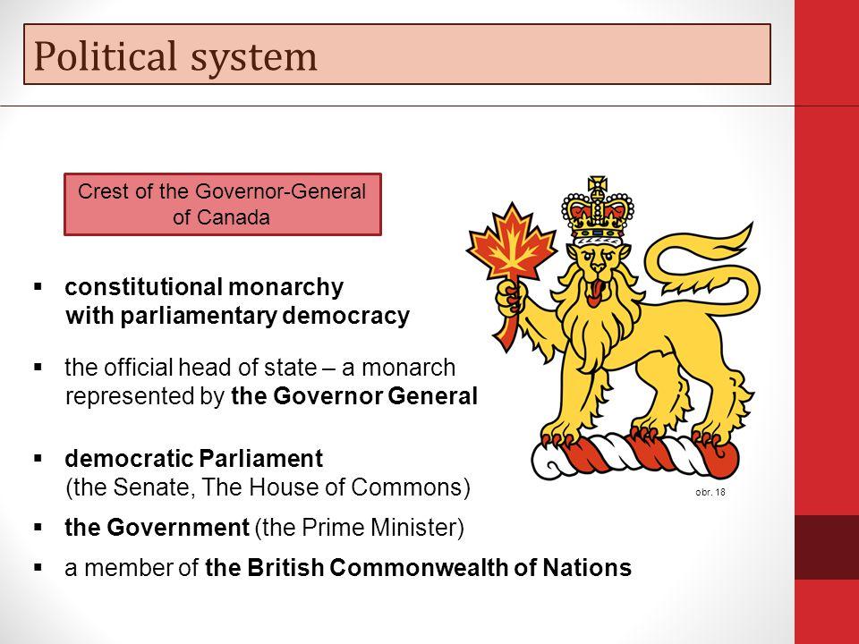 Political system obr.