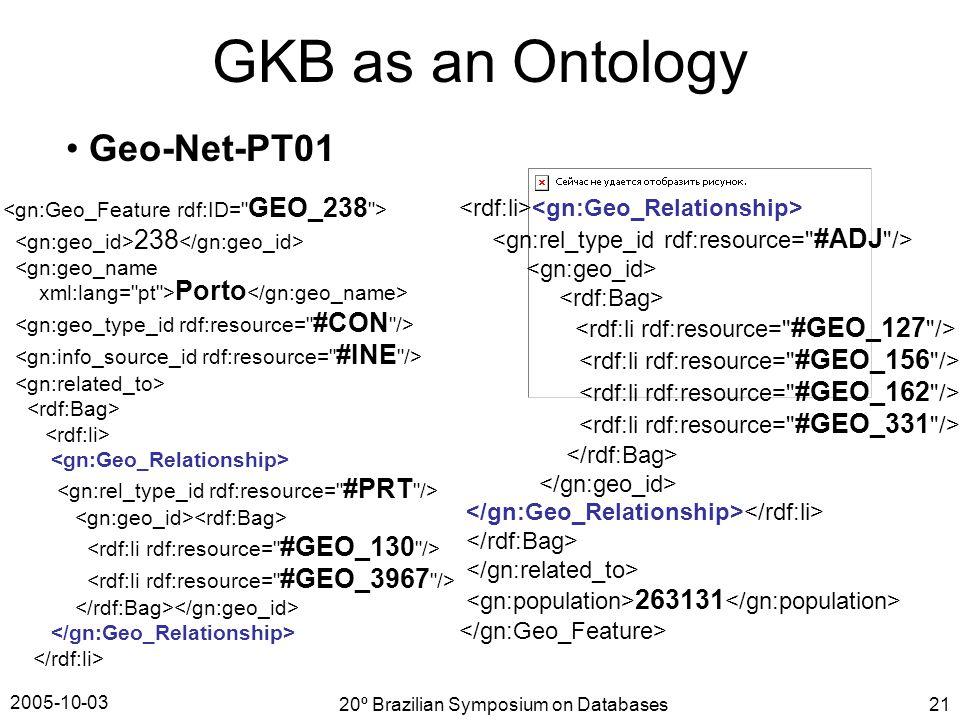 2005-10-03 20º Brazilian Symposium on Databases21 GKB as an Ontology 238 Porto 263131 Geo-Net-PT01