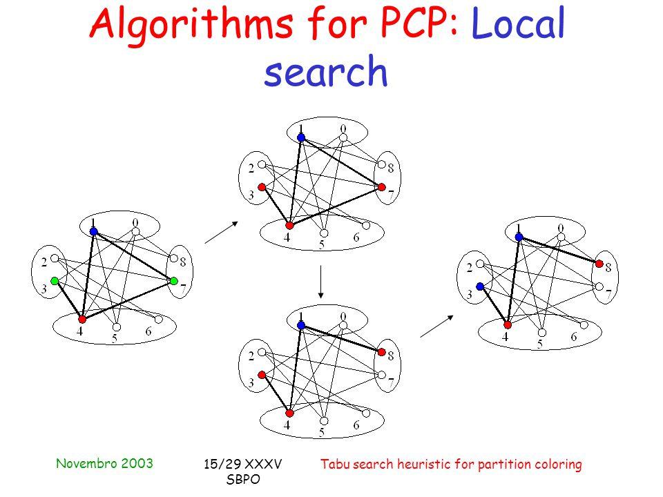 Novembro 2003 Tabu search heuristic for partition coloring15/29 XXXV SBPO Algorithms for PCP: Local search