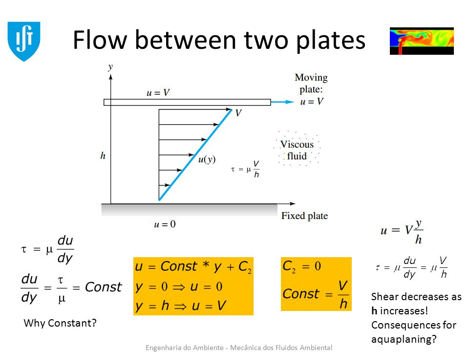 Engenharia do Ambiente - Mecânica dos Fluidos Ambiental Flow between two plates Shear decreases as h increases.