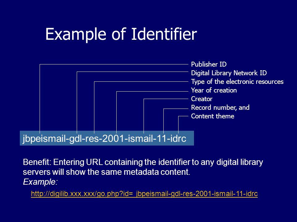 Identifier Every metadata will be recognized from its IDENTIFIER.