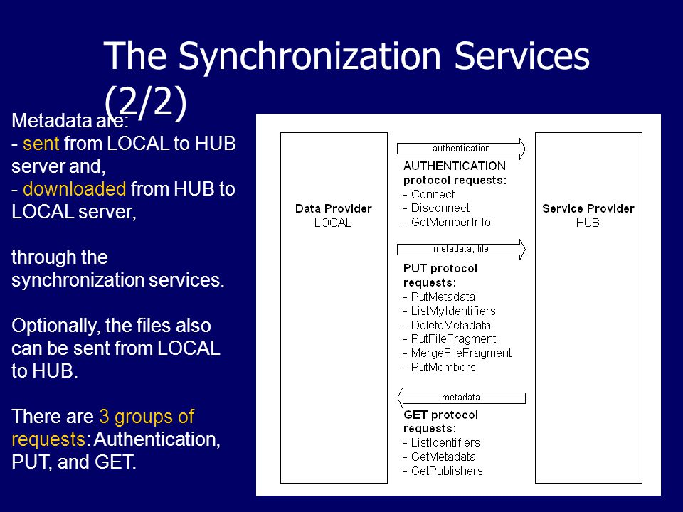 The Synchronization Services (1/2) Using the services of: HTTP (operational) Real time transaction Good for reliable connection Post office :-) Burned into CD-ROM Takes days or weeks Good for no internet connection at all Protocol: Currently using IndonesiaDLN specific protocol, which is similar with the Open Archive Initiative (OAI) Protocol.