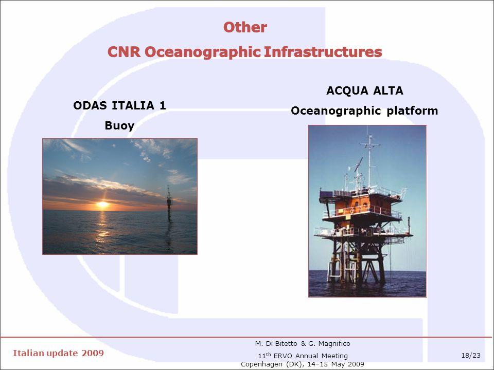ODAS ITALIA 1 Buoy ACQUA ALTA Oceanographic platform Italian update 2009 M.