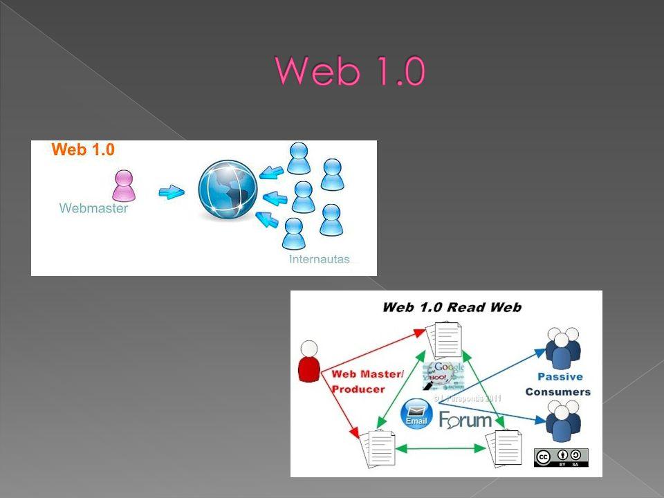  Obsah webu je vytváraný prevažne jeho vlastníkom  Návštevník je pasívny príjemca informácií bez interakcií  Interakcia vytvára nároky na vlastníka (ak chceme aby bol web aktuálny musí vlastník webu stále upravovať zdrojový kód)